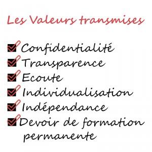valeurs transmises gspe
